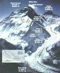 Mount Everest 1