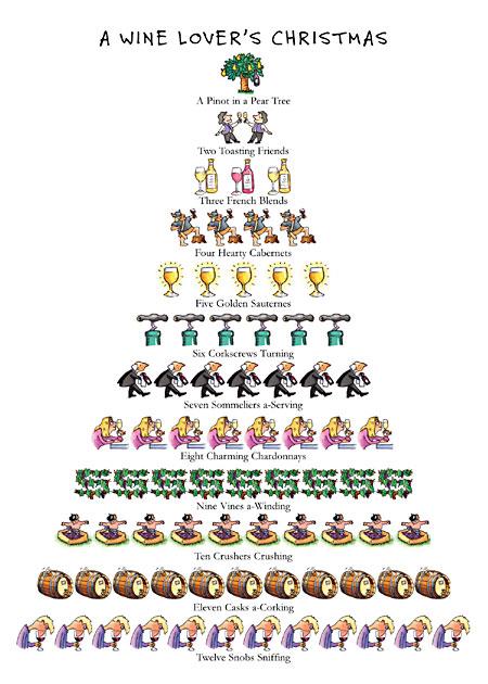 Wine lovers Christmas
