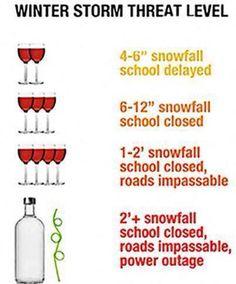 Storm Wine